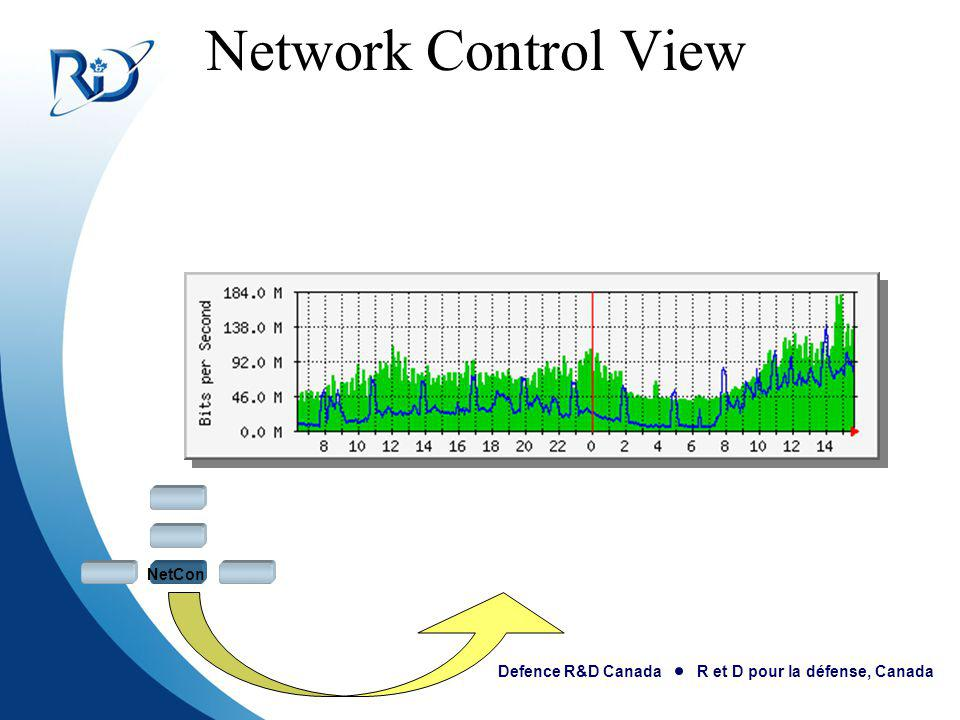 Network Control View NetCon