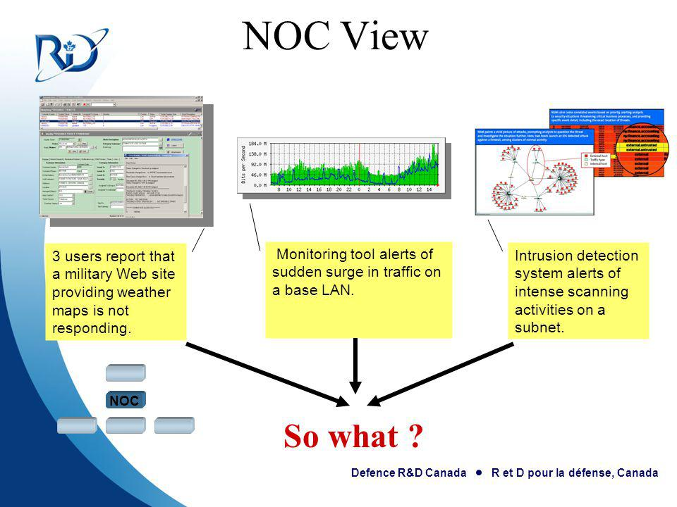 NOC View 3 users report that a military Web site providing weather maps is not responding.