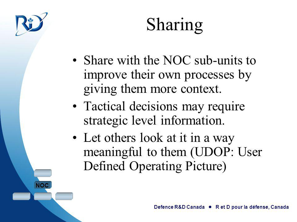 Sharing Share with the NOC sub-units to improve their own processes by giving them more context.