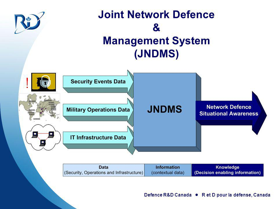 Joint Network Defence & Management System (JNDMS)