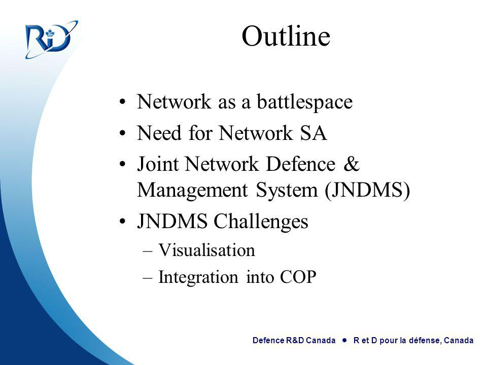 Outline Network as a battlespace Need for Network SA