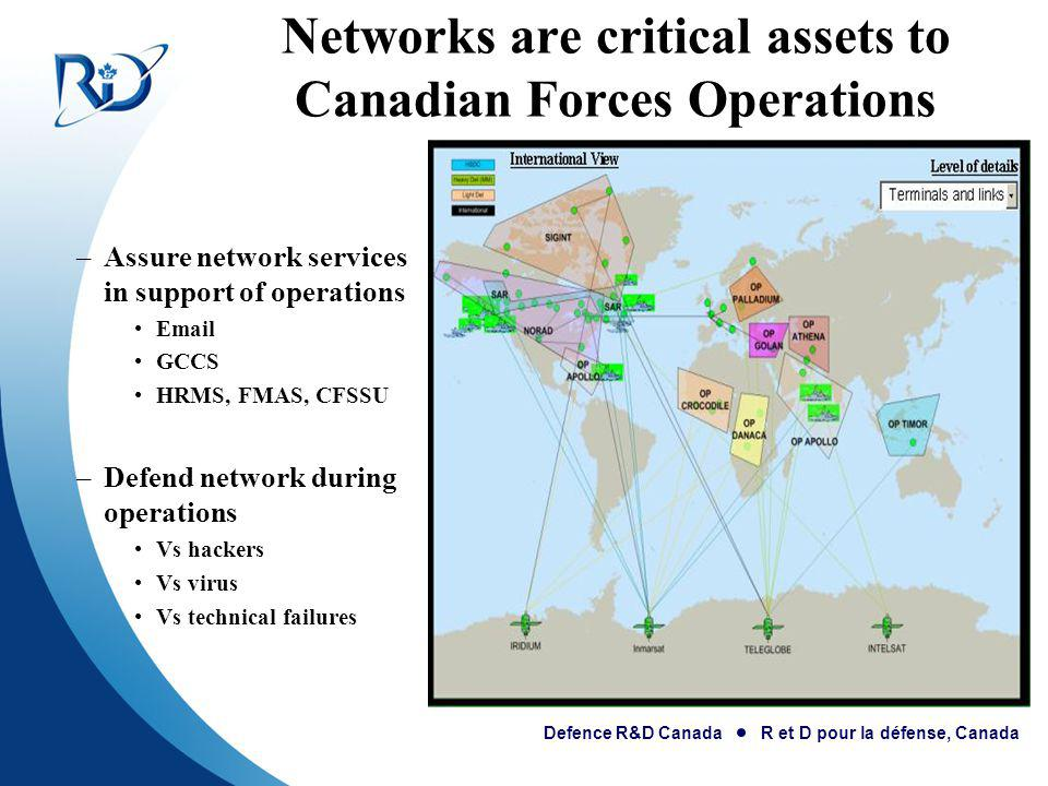 Networks are critical assets to Canadian Forces Operations
