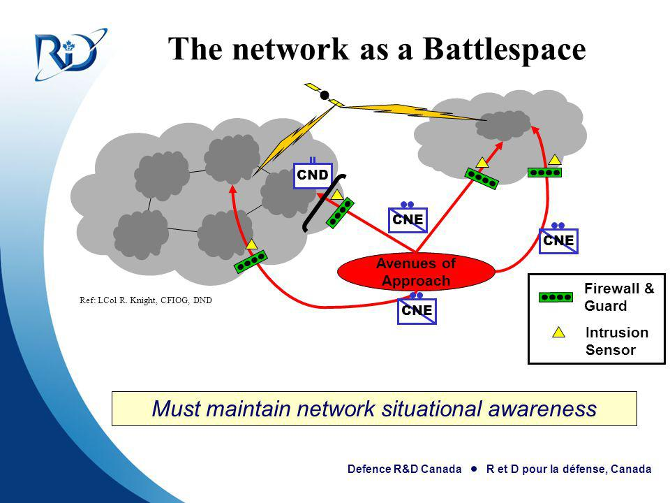 The network as a Battlespace