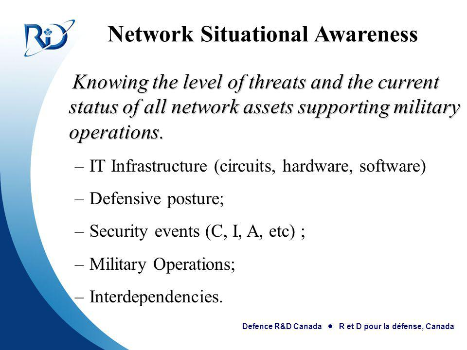 Network Situational Awareness