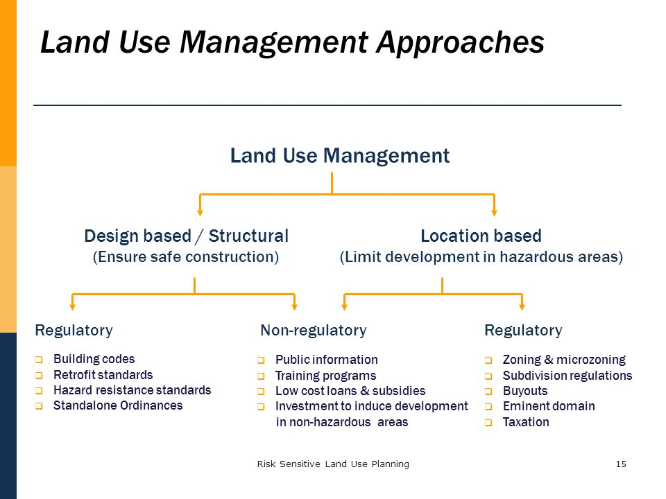 Land Use Management Approaches