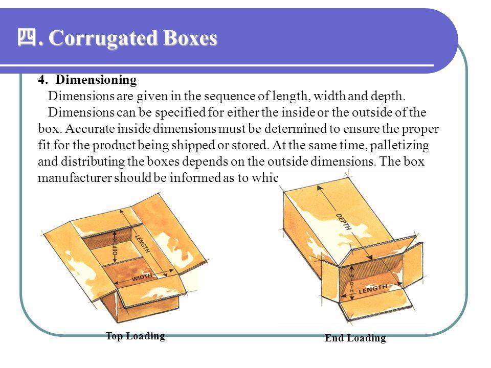 四. Corrugated Boxes 4. Dimensioning