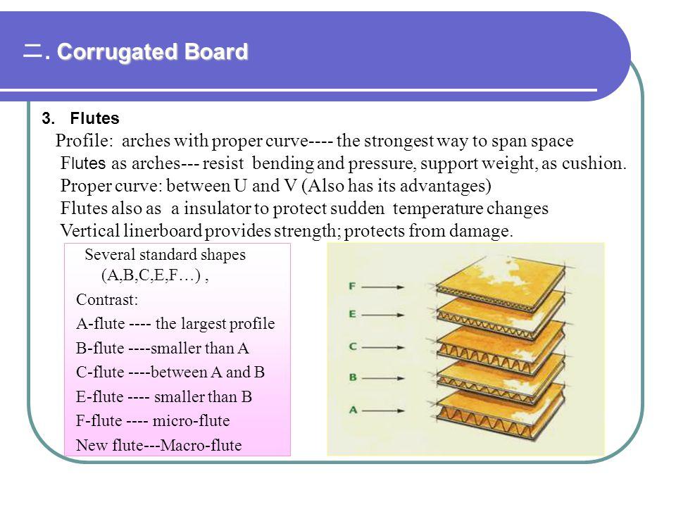 二. Corrugated Board 3. Flutes. Profile: arches with proper curve---- the strongest way to span space.