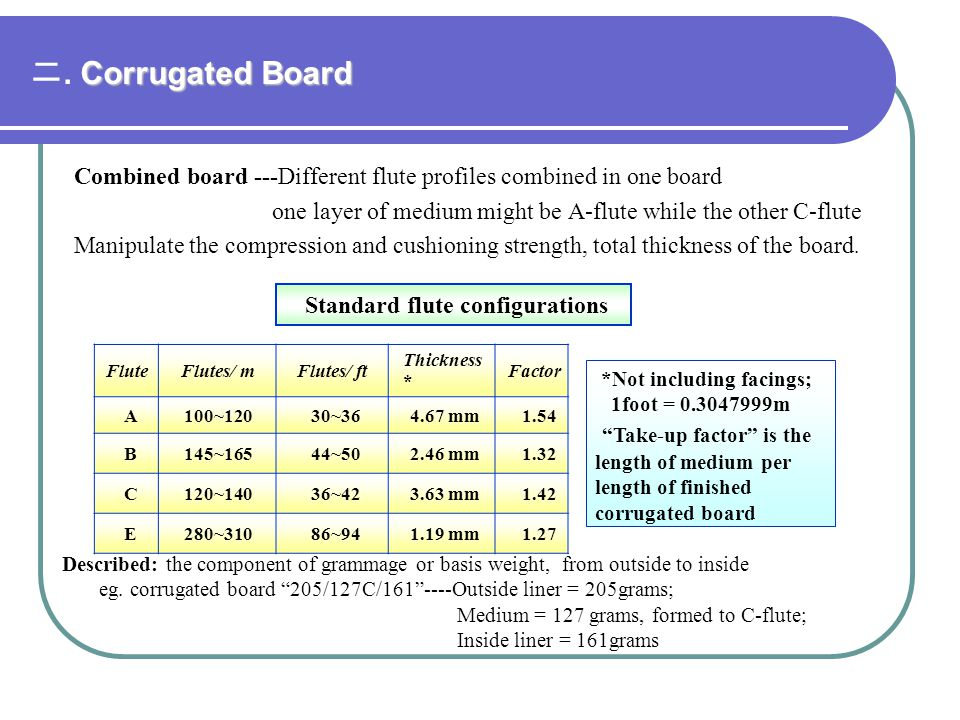二. Corrugated Board Combined board ---Different flute profiles combined in one board. one layer of medium might be A-flute while the other C-flute.