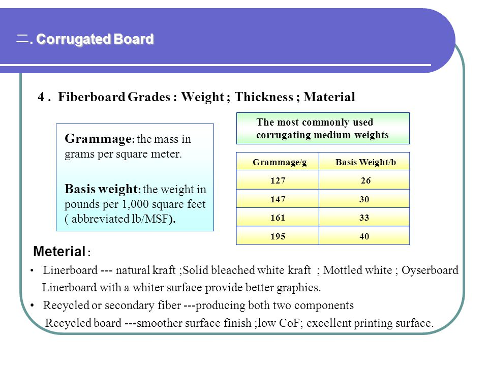 4 . Fiberboard Grades : Weight ; Thickness ; Material