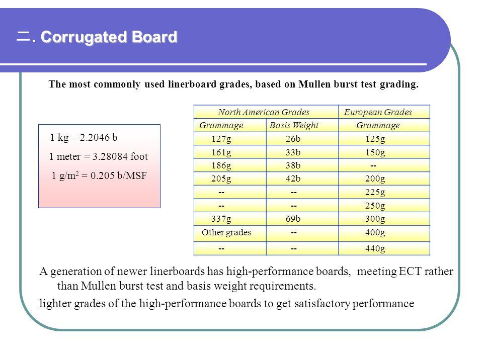 二. Corrugated Board The most commonly used linerboard grades, based on Mullen burst test grading. North American Grades.