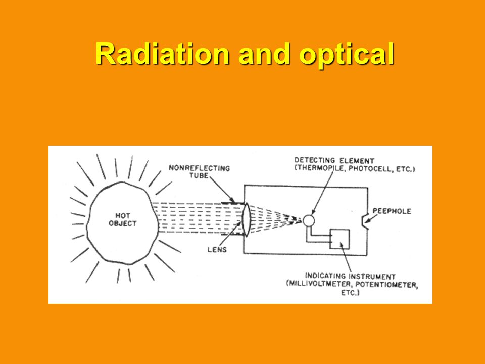 Radiation and optical