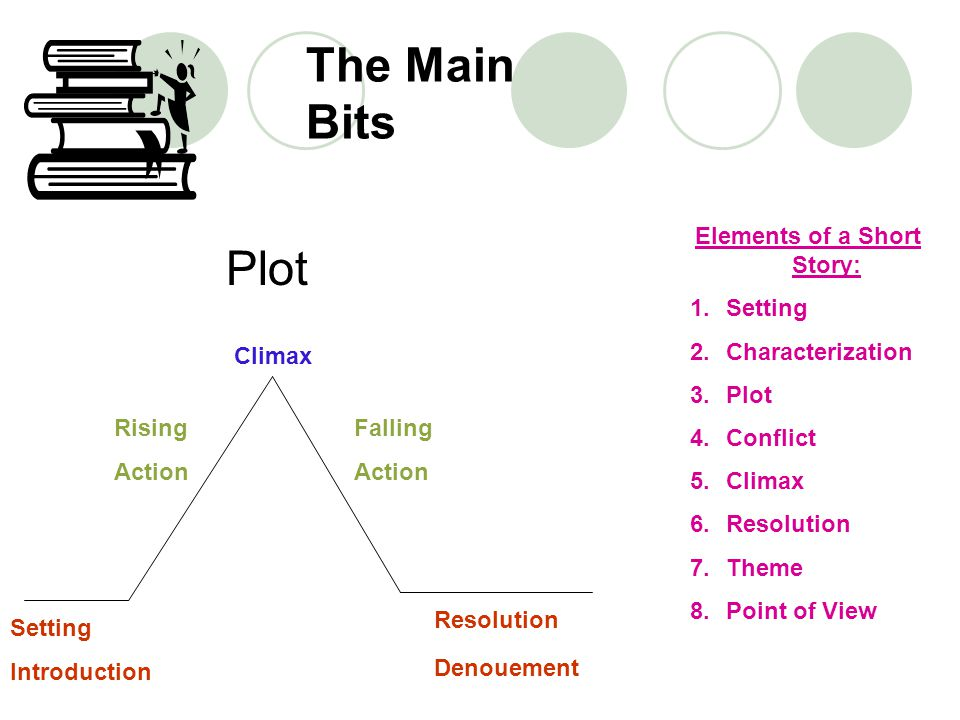 Elements of a Short Story:
