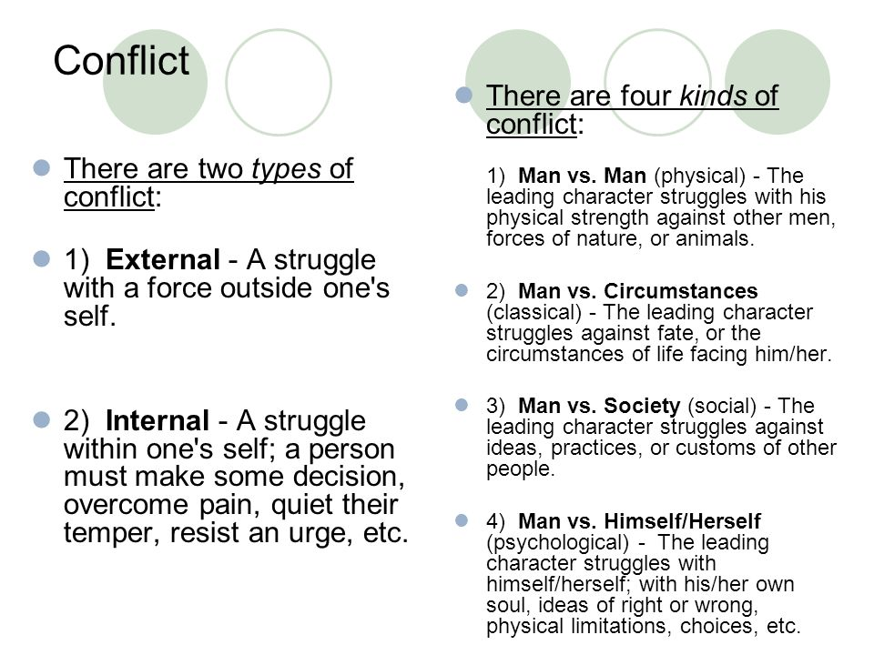 Conflict There are four kinds of conflict: