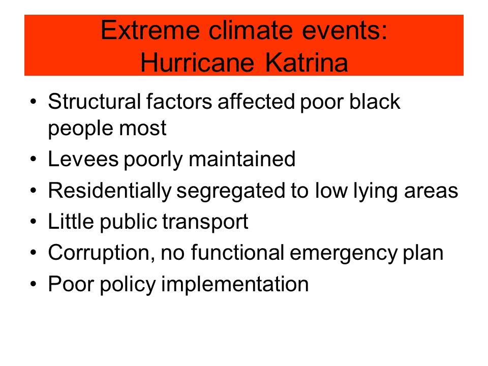 Extreme climate events: Hurricane Katrina