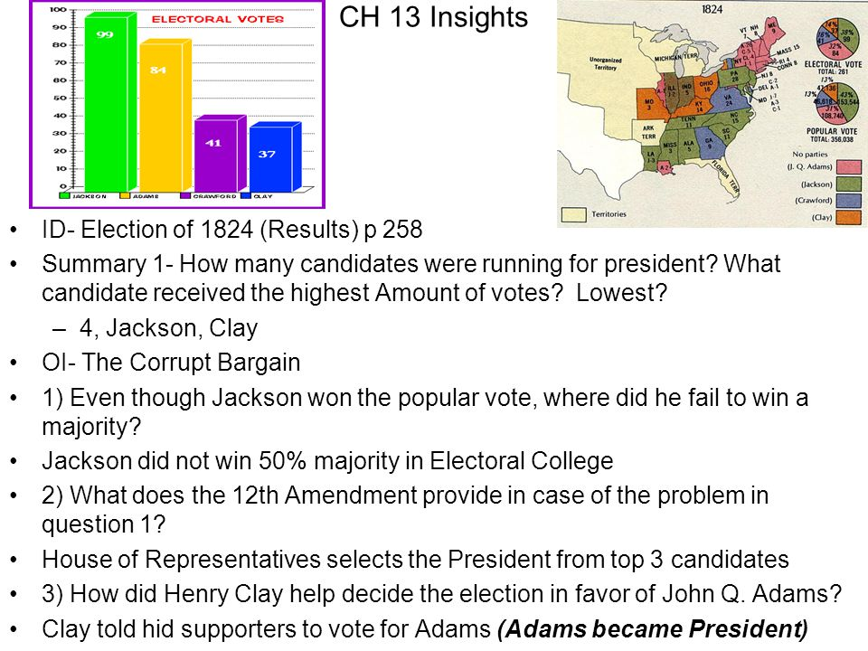 CH 13 Insights ID- Election of 1824 (Results) p 258