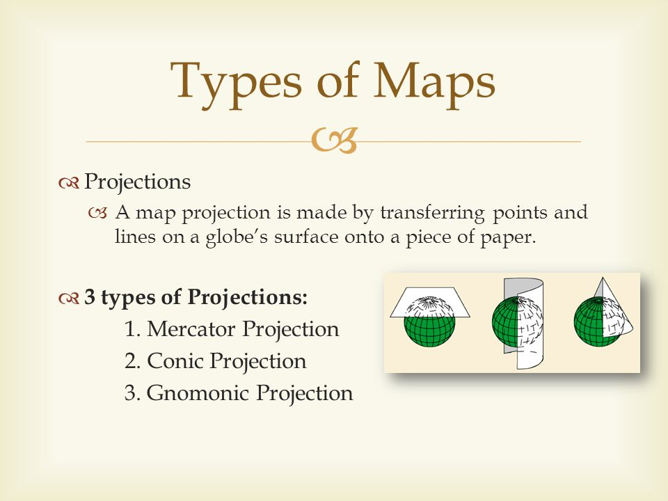Types of Maps Projections 3 types of Projections: