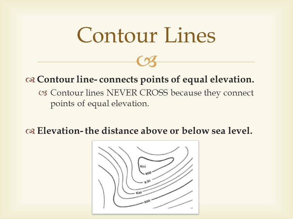 Contour Lines Contour line- connects points of equal elevation.