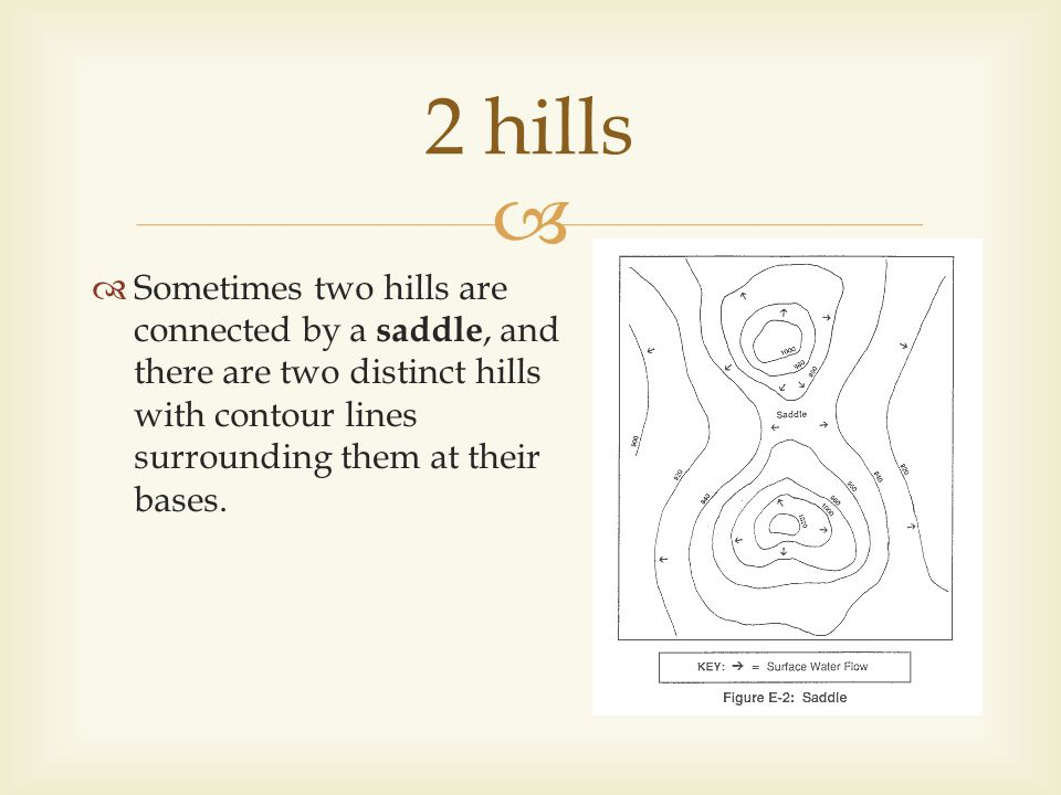 2 hills Sometimes two hills are connected by a saddle, and there are two distinct hills with contour lines surrounding them at their bases.