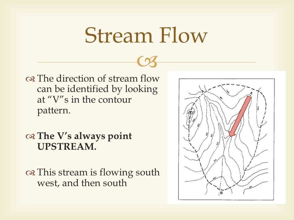 Stream Flow The direction of stream flow can be identified by looking at V s in the contour pattern.