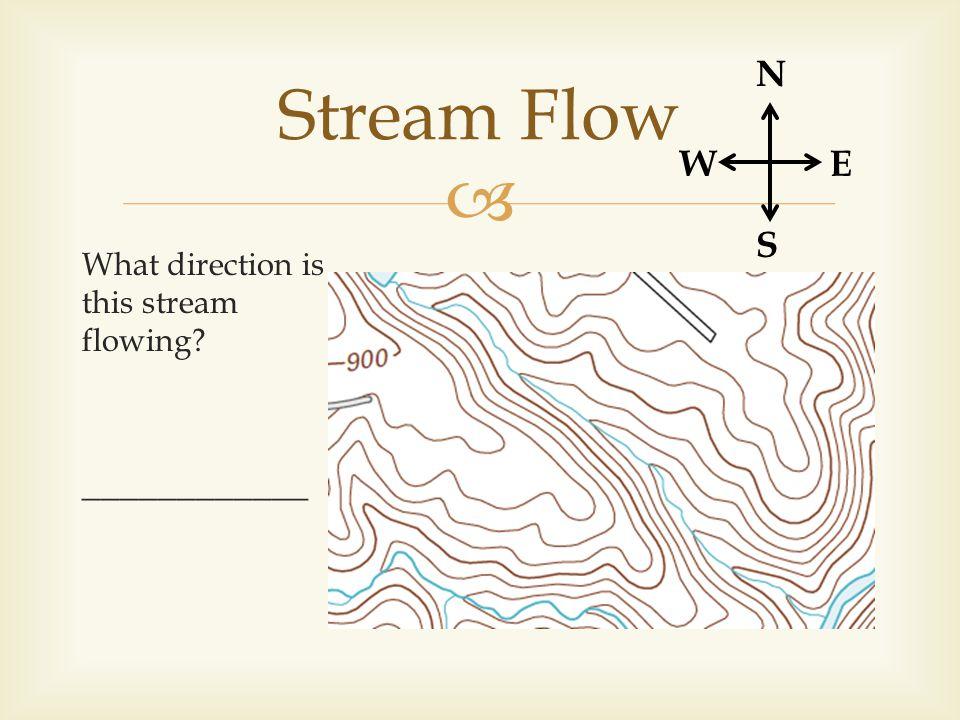 Stream Flow N W E S ____________