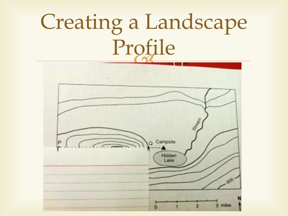 Creating a Landscape Profile
