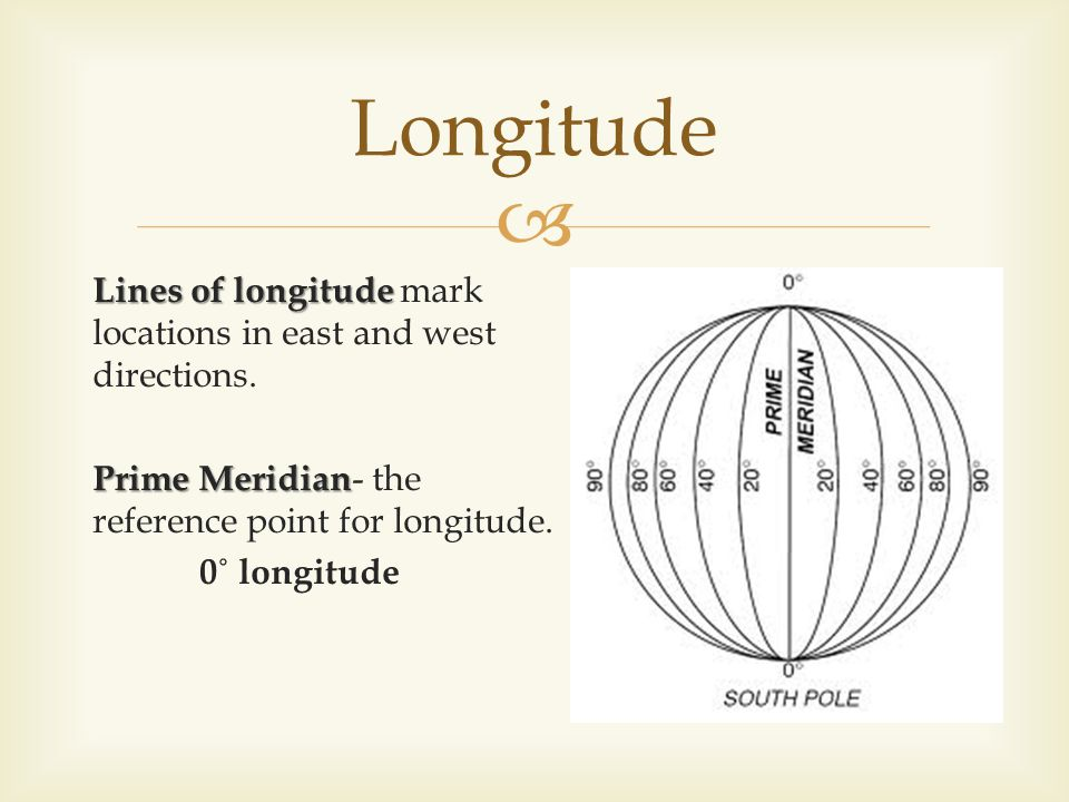 Longitude Lines of longitude mark locations in east and west directions.