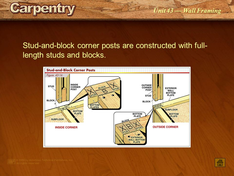 Stud-and-block corner posts are constructed with full-length studs and blocks.