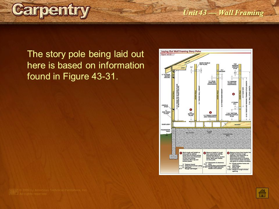 The story pole being laid out here is based on information found in Figure 43-31.