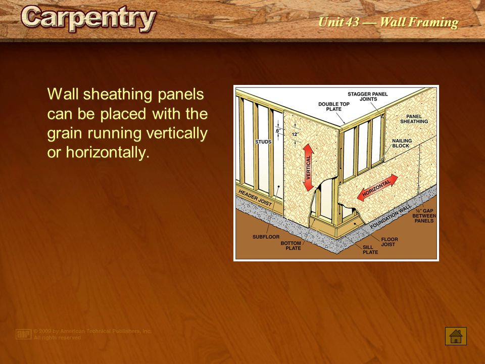 Wall sheathing panels can be placed with the grain running vertically or horizontally.