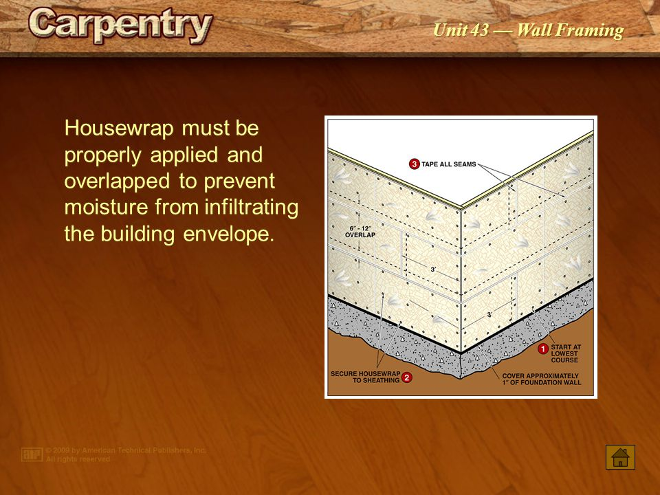 Housewrap must be properly applied and overlapped to prevent moisture from infiltrating the building envelope.