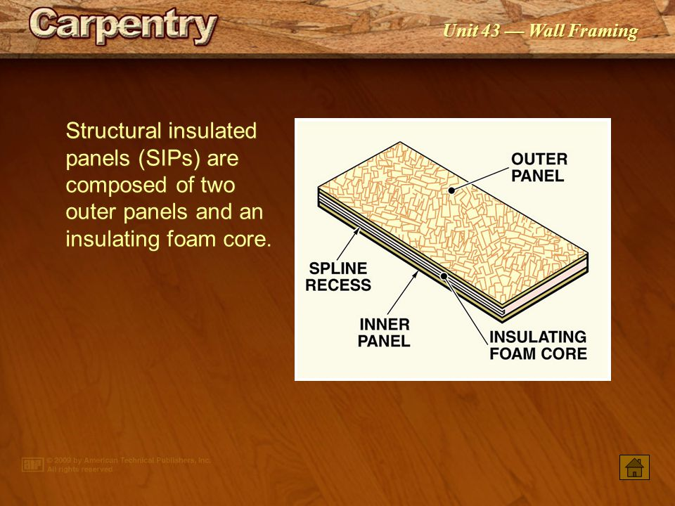 Structural insulated panels (SIPs) are composed of two outer panels and an insulating foam core.