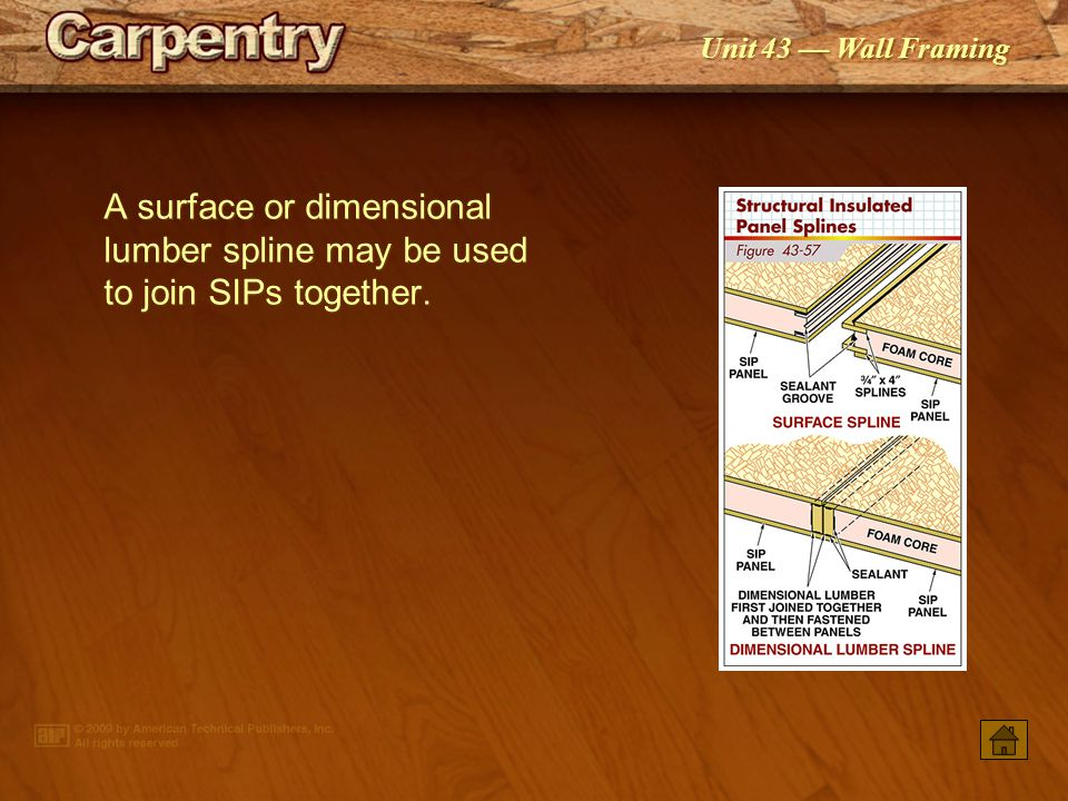 A surface or dimensional lumber spline may be used to join SIPs together.