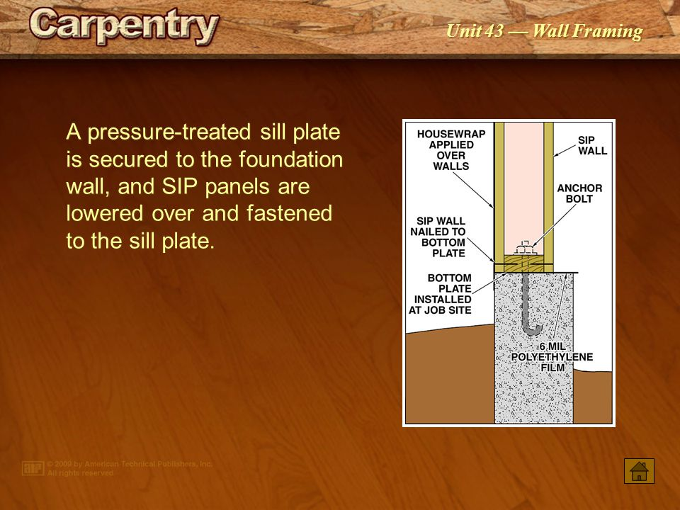 A pressure-treated sill plate is secured to the foundation wall, and SIP panels are lowered over and fastened to the sill plate.