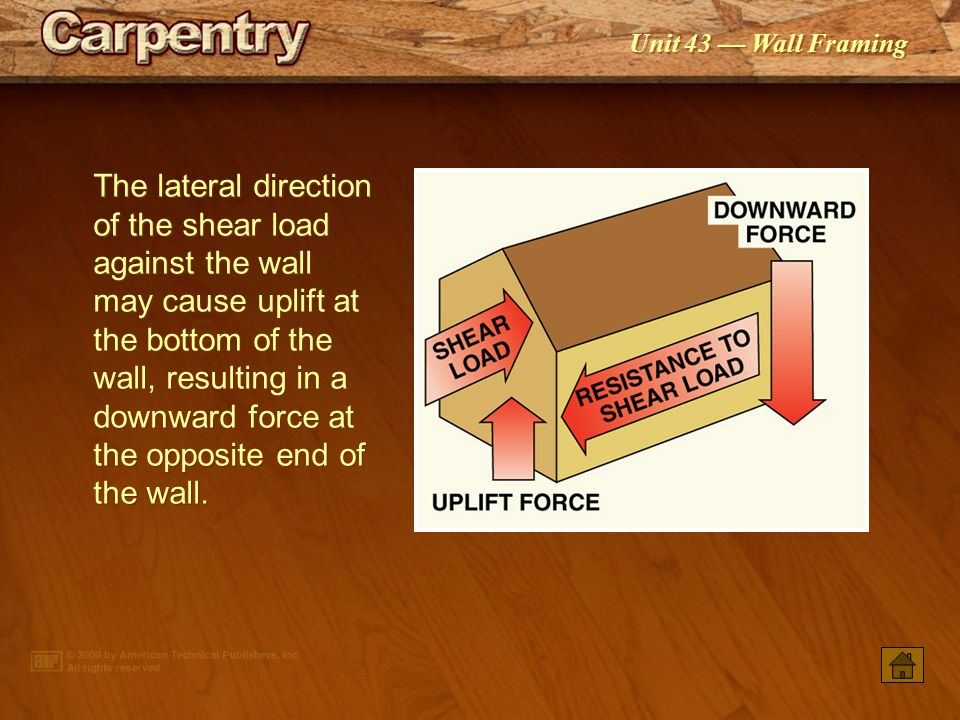 The lateral direction of the shear load against the wall may cause uplift at the bottom of the wall, resulting in a downward force at the opposite end of the wall.