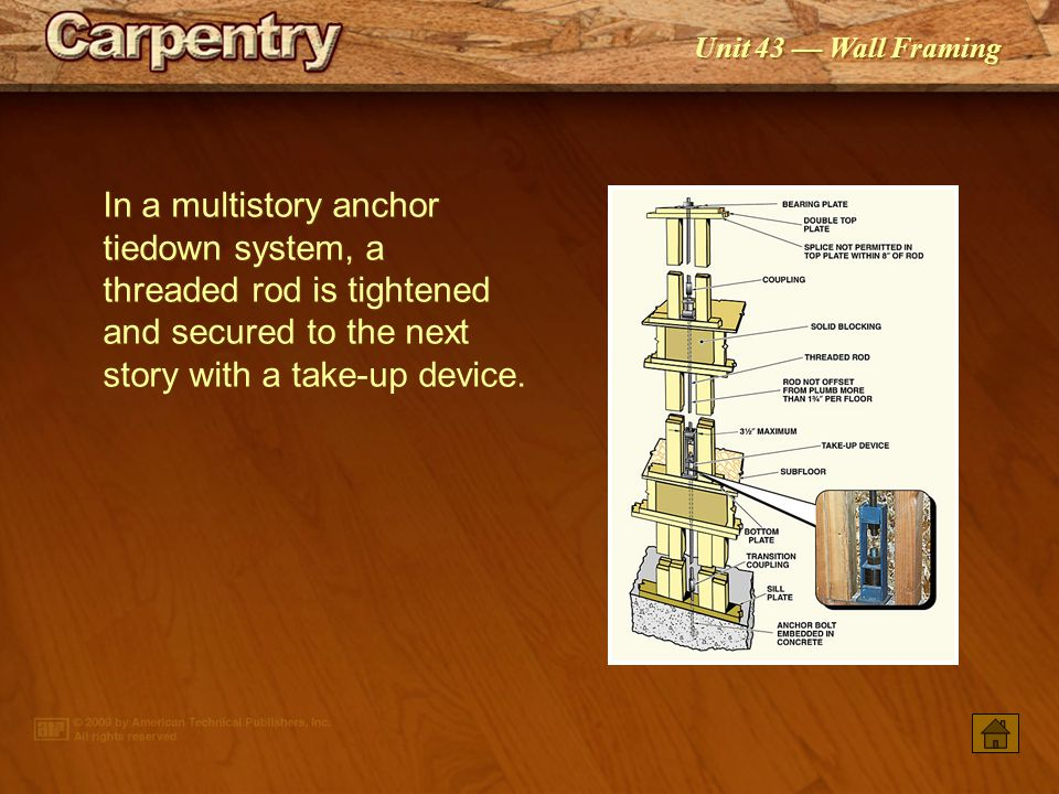 In a multistory anchor tiedown system, a threaded rod is tightened and secured to the next story with a take-up device.