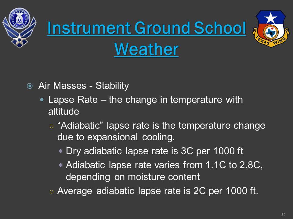 Instrument Ground School Weather