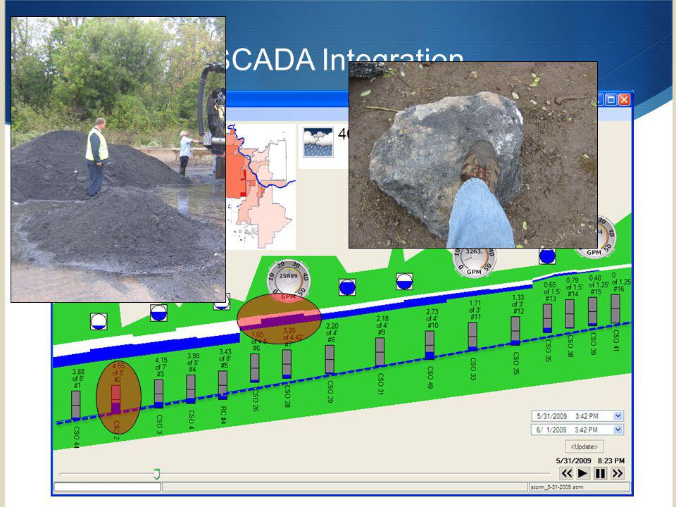 SCADA Integration