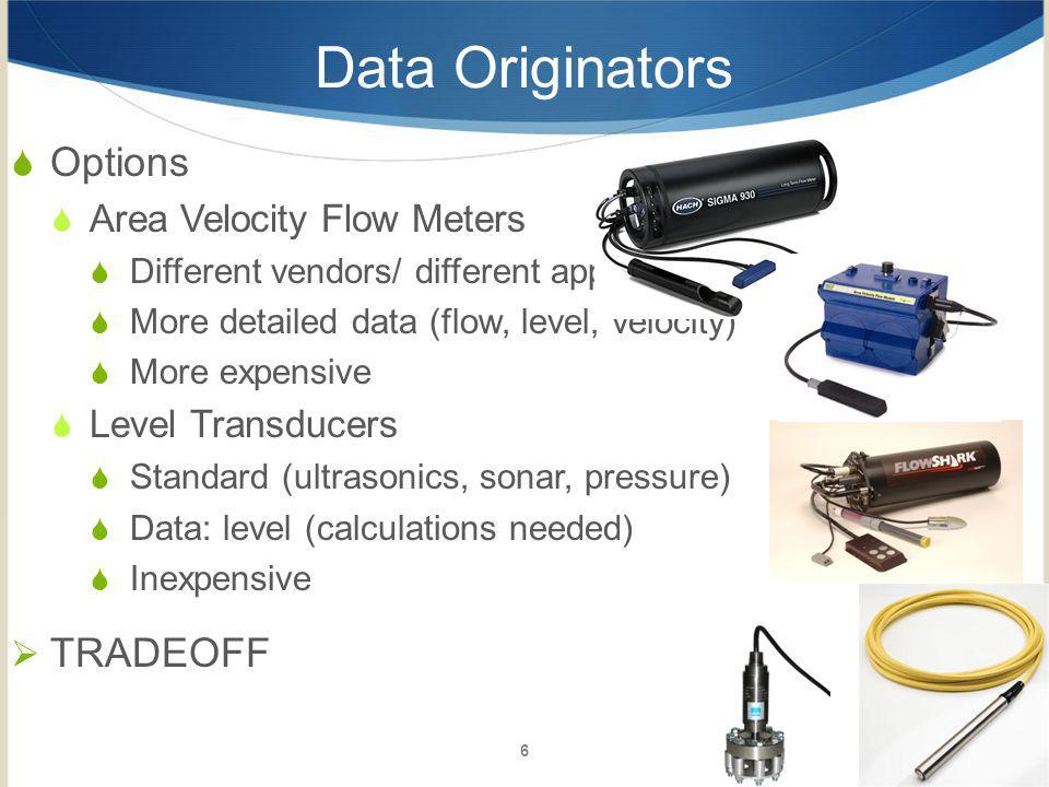 Data Originators Options TRADEOFF Area Velocity Flow Meters