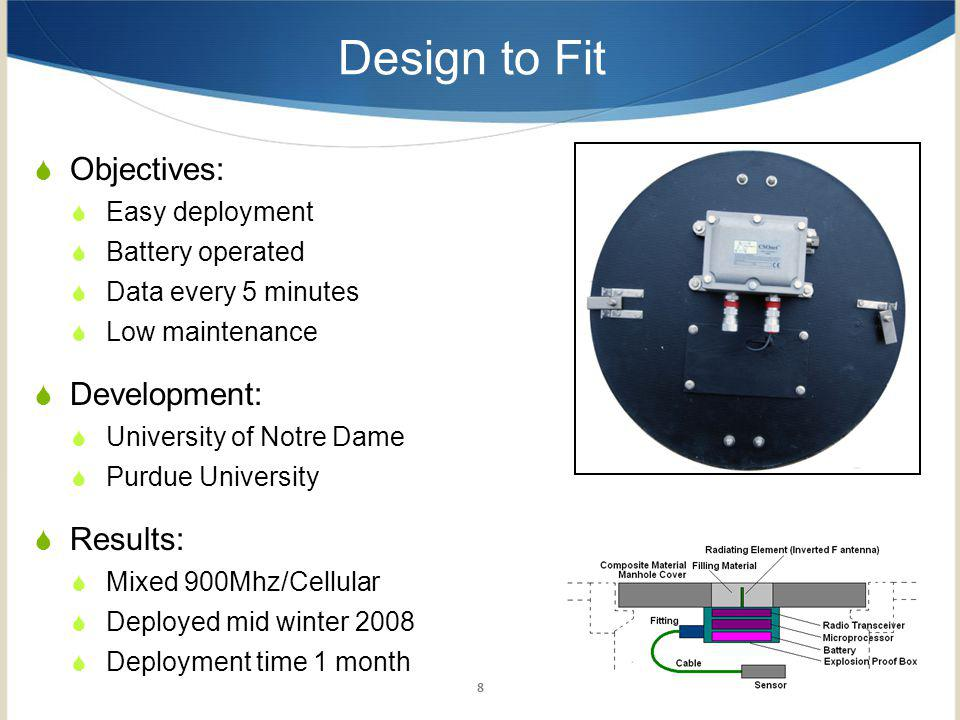 Design to Fit Objectives: Development: Results: Easy deployment