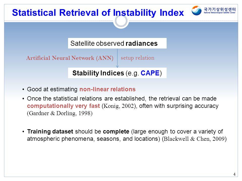 Stability Indices (e.g. CAPE)