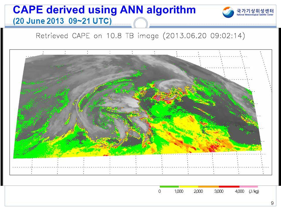 CAPE derived using ANN algorithm