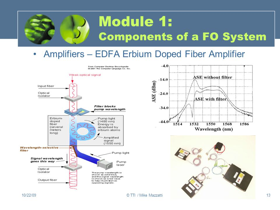 Module 1: Components of a FO System