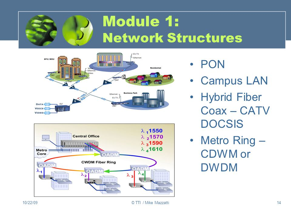 Module 1: Network Structures