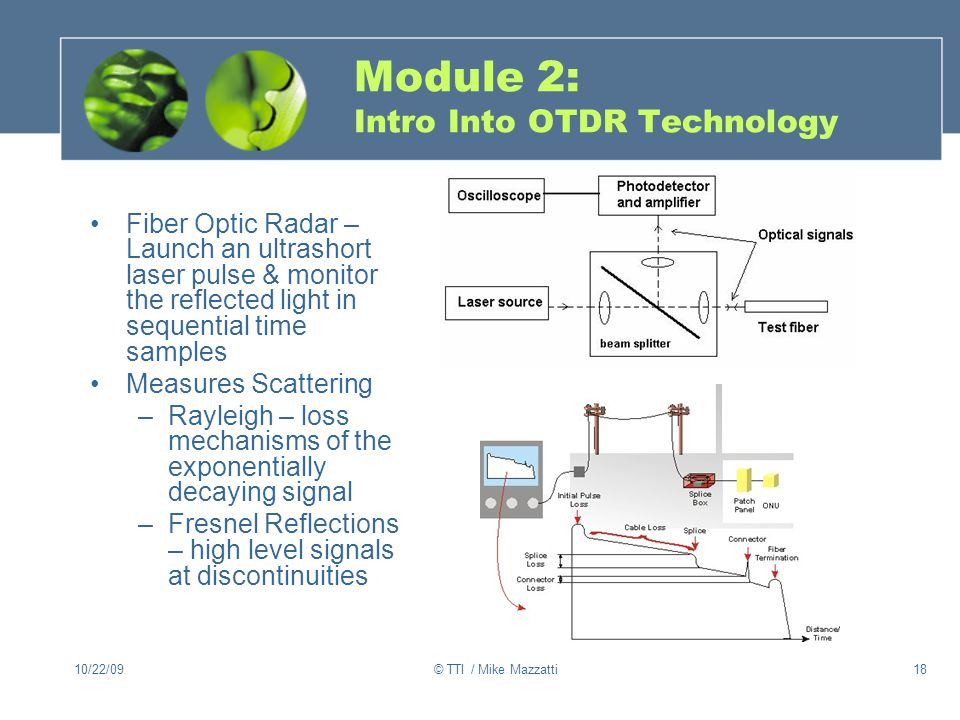 Module 2: Intro Into OTDR Technology