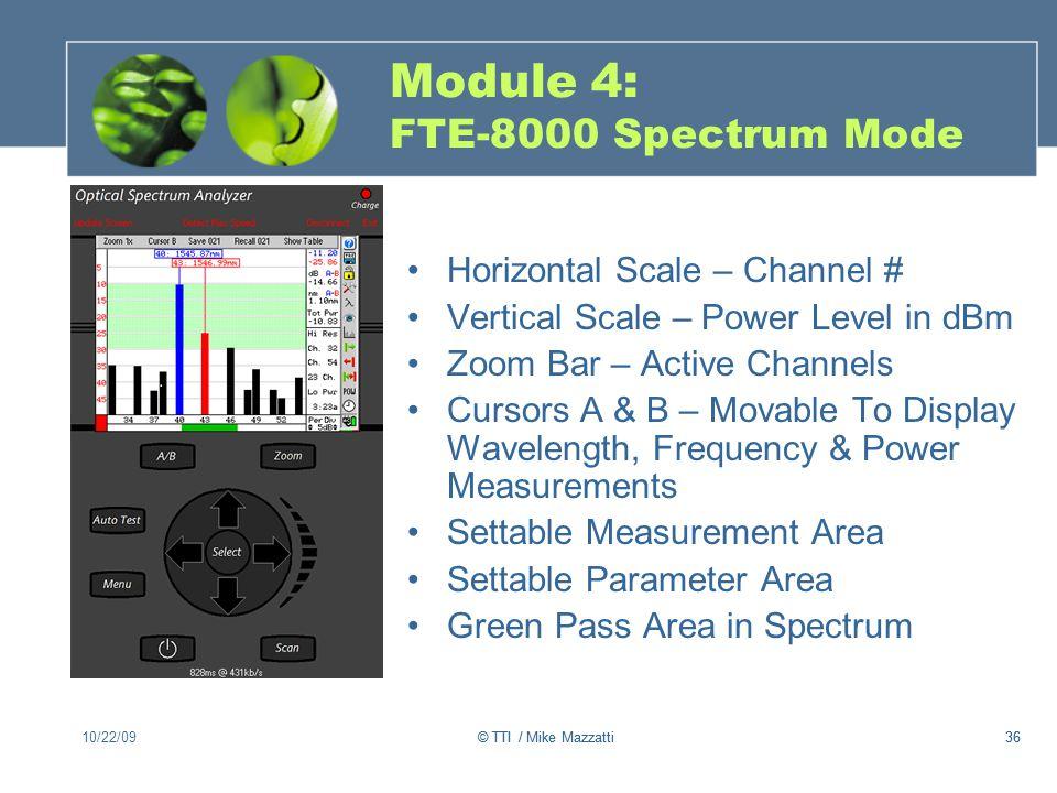 Module 4: FTE-8000 Spectrum Mode