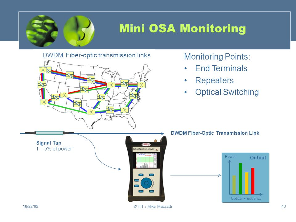 Mini OSA Monitoring Monitoring Points: End Terminals Repeaters
