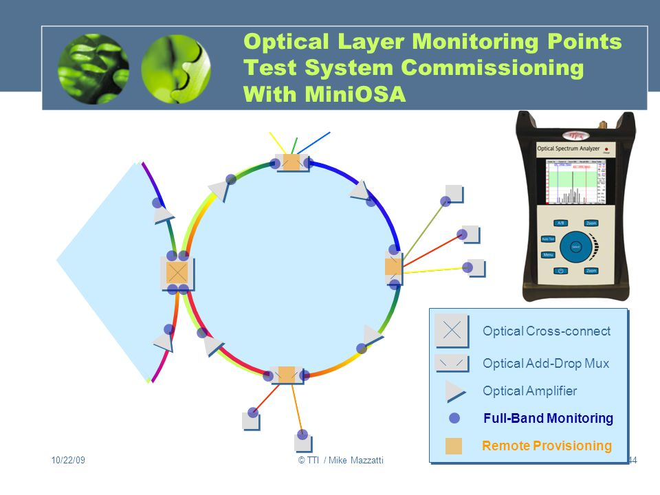 Optical Layer Monitoring Points Test System Commissioning With MiniOSA