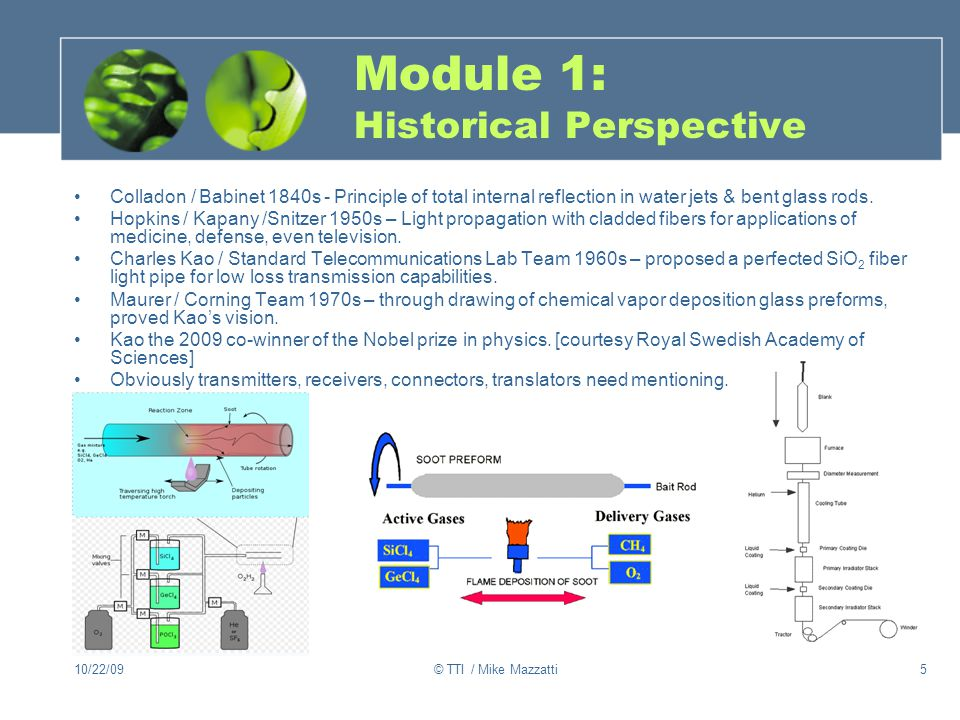 Module 1: Historical Perspective