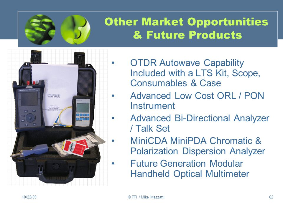 Other Market Opportunities & Future Products