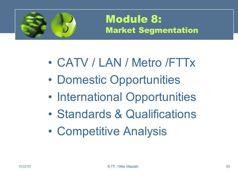 Module 8: Market Segmentation